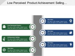 Low Perceived Product Achievement Selling High Perceived Product
