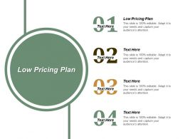 Low Pricing Plan Ppt Powerpoint Presentation Files Cpb