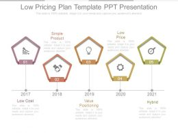 Low Pricing Plan Template Ppt Presentation