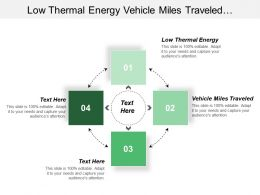 Low Thermal Energy Vehicle Miles Traveled Entrepreneur Education