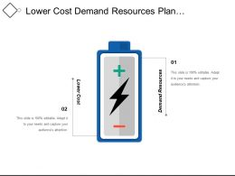 Lower Cost Demand Resources Plan Production Sales Marketing