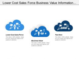 Lower Cost Sales Force Business Value Information Systems Tools