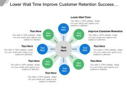 Lower Wait Time Improve Customer Retention Success Criteria