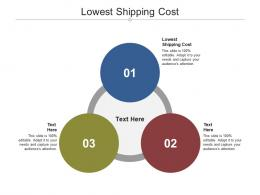 Lowest Shipping Cost Ppt Powerpoint Presentation Gallery Graphics Download Cpb