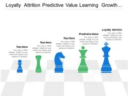 Loyalty Attrition Predictive Value Learning Growth Product Development