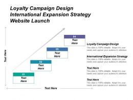 loyalty campaign design international expansion strategy website launch cpb