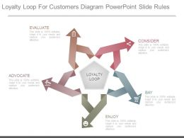 Loyalty Loop For Customers Diagram Powerpoint Slide Rules