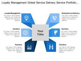 Loyalty Management Global Service Delivery Service Portfolio Management