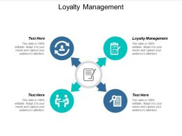 Loyalty Management Ppt Powerpoint Presentation Portfolio Grid Cpb
