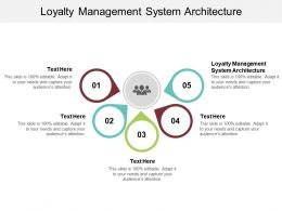 Loyalty Management System Architecture Ppt Powerpoint Presentation Pictures Elements Cpb