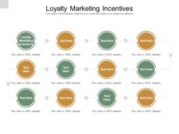 Loyalty Marketing Incentives Ppt Powerpoint Presentation Portfolio Icon Cpb
