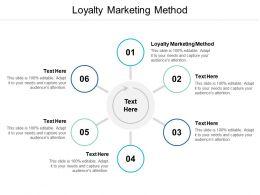 Loyalty Marketing Method Ppt Powerpoint Presentation Gallery Maker Cpb