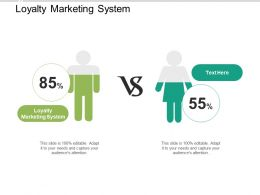 Loyalty Marketing System Ppt Powerpoint Presentation Infographic Template Slide Cpb