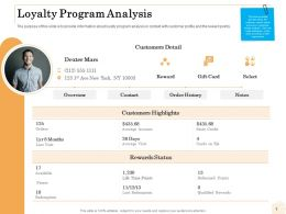 Loyalty Program Analysis Overview Ppt Powerpoint Design Inspiration