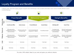 Loyalty Program And Benefits Early Excess Ppt Powerpoint Presentation Layouts Examples