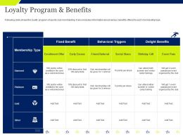Loyalty Program And Benefits Enrollment Offer Ppt Powerpoint Presentation Template