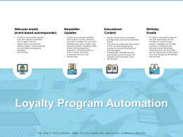 Loyalty Program Automation Educational Content Ppt Powerpoint Presentation Slides Portrait