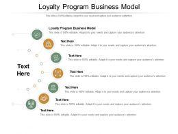 Loyalty Program Business Model Ppt Powerpoint Presentation Icon Master Slide Cpb
