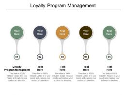 Loyalty Program Management Ppt Powerpoint Presentation Ideas Inspiration Cpb