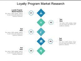 Loyalty Program Market Research Ppt Powerpoint Presentation Professional Microsoft Cpb