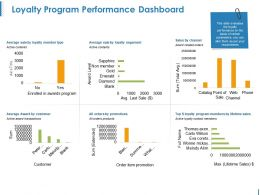 Loyalty Program Performance Dashboard Ppt Icon