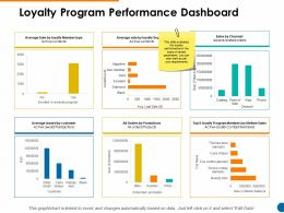 Loyalty Program Performance Dashboard Ppt Powerpoint Presentation Pictures Graphics