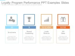 Loyalty Program Performance Ppt Examples Slides