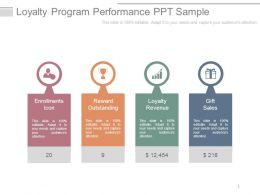 Loyalty Program Performance Ppt Sample
