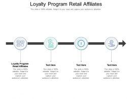 Loyalty Program Retail Affiliates Ppt Powerpoint Presentation Gallery Brochure Cpb