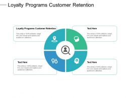 Loyalty Programs Customer Retention Ppt Powerpoint Presentation Slides Graphic Images Cpb