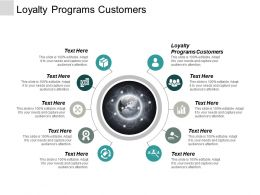 Loyalty Programs Customers Ppt Powerpoint Presentation Portfolio Format Ideas Cpb