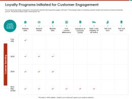 Loyalty Programs Initiated For Customer Engagement Custom Ppt Powerpoint Presentation Icon Aids