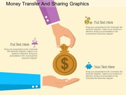 Lp Money Transfer And Sharing Graphics Flat Powerpoint Design