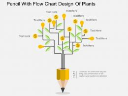 Lq Pencil With Flow Chart Design Of Plants Flat Powerpoint Design