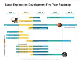 Lunar Exploration Development Five Year Roadmap