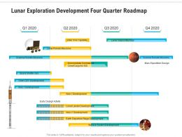 Lunar Exploration Development Four Quarter Roadmap