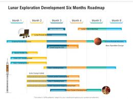 Lunar Exploration Development Six Months Roadmap