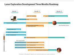 Lunar Exploration Development Three Months Roadmap