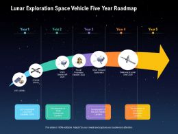 Lunar Exploration Space Vehicle Five Year Roadmap