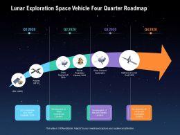 Lunar Exploration Space Vehicle Four Quarter Roadmap