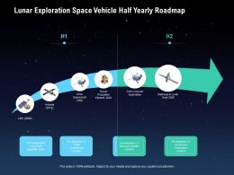 Lunar Exploration Space Vehicle Half Yearly Roadmap