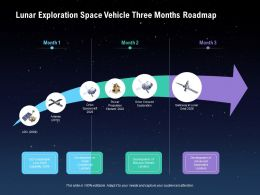Lunar Exploration Space Vehicle Three Months Roadmap