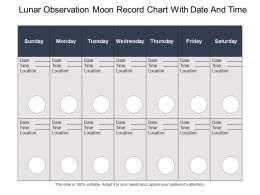 Lunar Observation Moon Record Chart With Date And Time