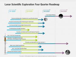 Lunar Scientific Exploration Four Quarter Roadmap