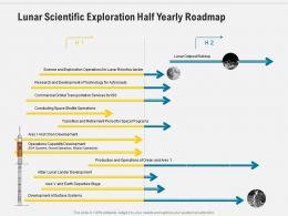 Lunar Scientific Exploration Half Yearly Roadmap