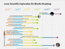 Lunar Scientific Exploration Six Months Roadmap