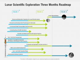 Lunar Scientific Exploration Three Months Roadmap