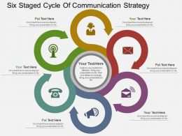 lw_six_staged_cycle_of_communication_strategy_flat_powerpoint_design_Slide01