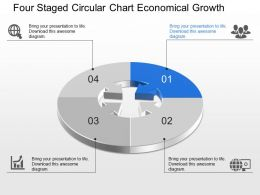 Ly Four Staged Circular Chart Economical Growth Powerpoint Template Slide