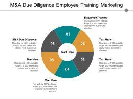 M A Due Diligence Employee Training Marketing Department Organizational Chart Cpb